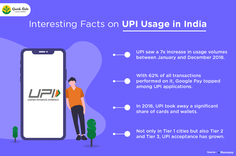 how to make upi payment in quick ride