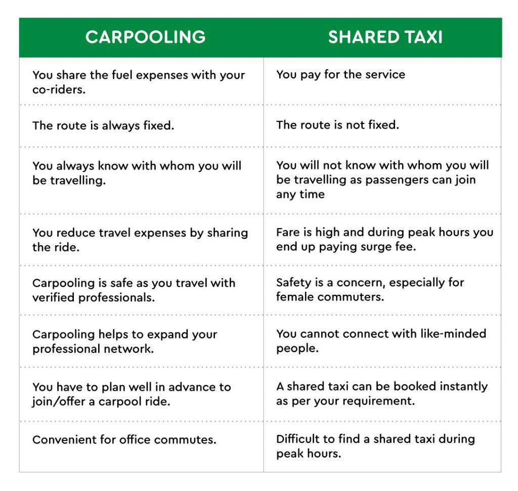 carpool vs shared taxi